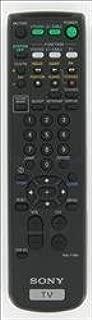 Sony SONY 141838411 (RM-Y169) REMOTE CONTROL
