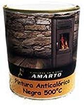 Pintura Anticalorica Negra 500º. soporta temperaturas muy altas, en chimeneas, estufas, barbacoas, tubos de motores.