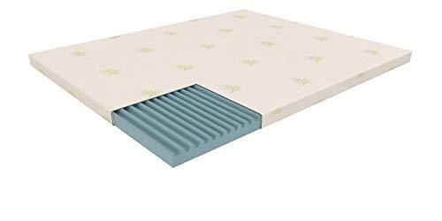 Dormiland Topper Correttore Materasso in Memory Altezza 4 cm Memory Foam Sfoderabile Aloe Vera Magnetoterapia Dispositivo Medico (80x190)