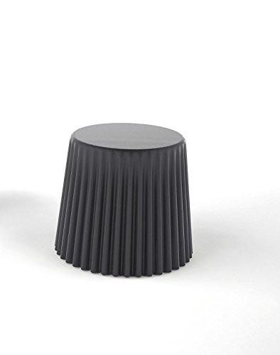 L'Aquila Design Arredamenti BONALDO tavolino Muffin grigio anracite pouff seduta piano in polielitene D690