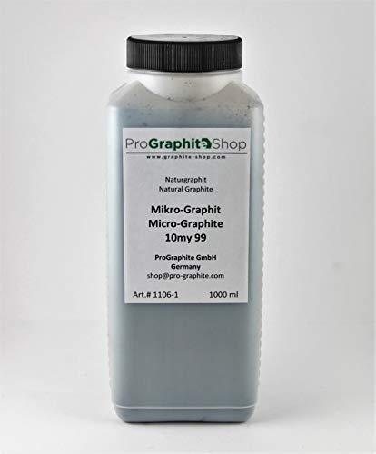 Mikropuder - Mikronisierter Naturgraphit/Naturgrafit mit hoher Reinheit und exzellenter Schmierfähigkeit