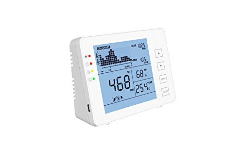 emissimo CO2 Messgerät, CO2 Monitor CO-20-Pro2 Desktop Kohlendioxid Detektor Alarm Funktion, CO2 Ampel