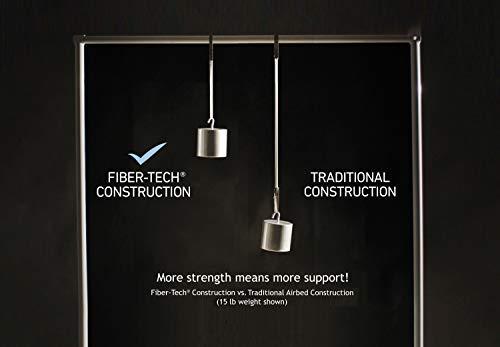 Intex Colchón hinchable Fibertech Comfortplush - 9