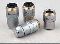 Unico 4x DIN計画目標、n.a. 0.10b6–2301