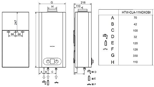 Hgh Calentadores de gas