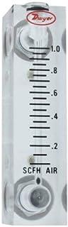 Acrylic Block Dwyer Visi-Float Flowmeter 5/% FS Acc VFA-1 .1-1 SCFH air