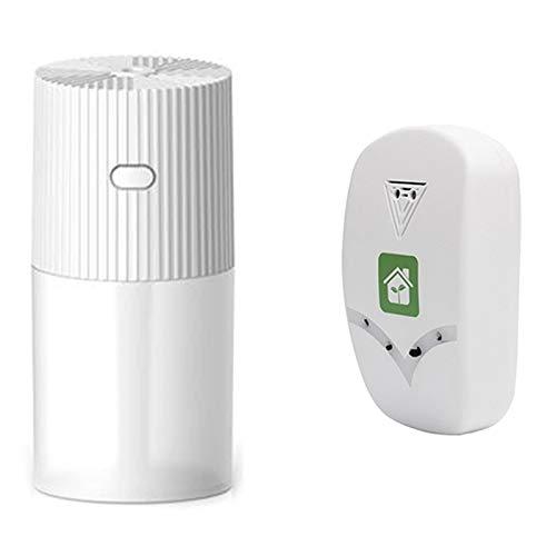 Air Purifiers for Smoke Uk