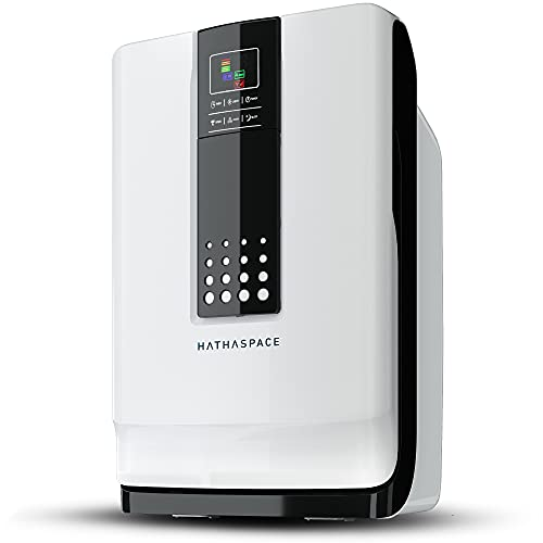 6 Best Air Purifier for Home Reviews and Details
