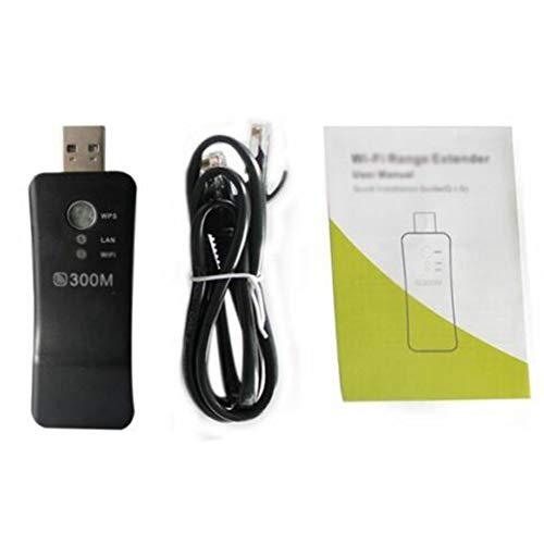 Ohhome Adaptador de HDTV inalámbrico de Banda Dual USB rápido 300M para Sony UWA-BR100 Práctico Duradero