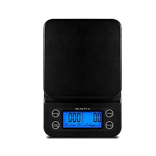 NC Báscula de Cocina, Báscula de Alimentos Digital con Capacidad de Alta precisión, Báscula de medición multifunción Digital