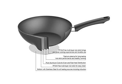 Amazon Basics Sartén Wok de Inducción Antiadherente - 28 cm
