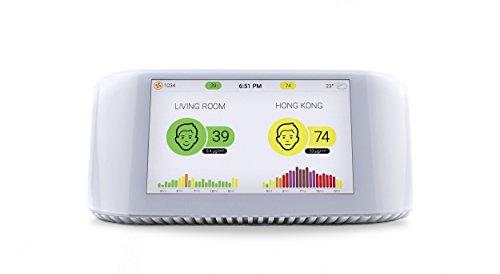 IQAir Air Visual Air Quality Monitor