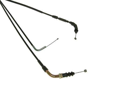 Gaszug PTFE für Hyosung SB 50 Cab / Gamma 97- SB50G