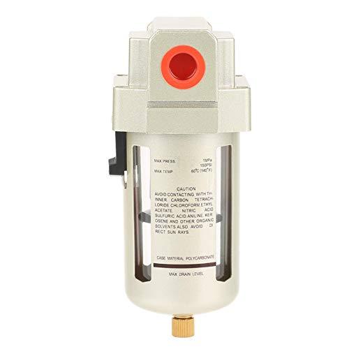 Clasken Feuchtigkeitsfilter, robuster,...