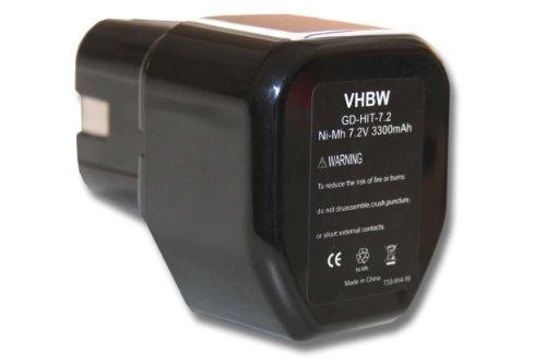 vhbw Batería compatible con Hitachi EB7M, EB7S, FDS 7DVA, FDS7DVA, FEB 7S, FEB7S, NR 90GC, NR WH 6DC herramientas eléctricas (3300mAh NiMH 7,2V)