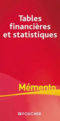 Tables financières et statistiques
