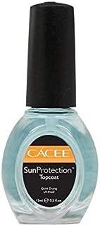 Best sunscreen nail polish Reviews
