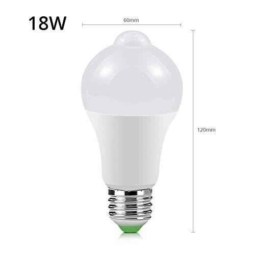 XHSHLID LED-verlichting voor nachtlampje, 220 V, 230 V, met bewegingsmelder