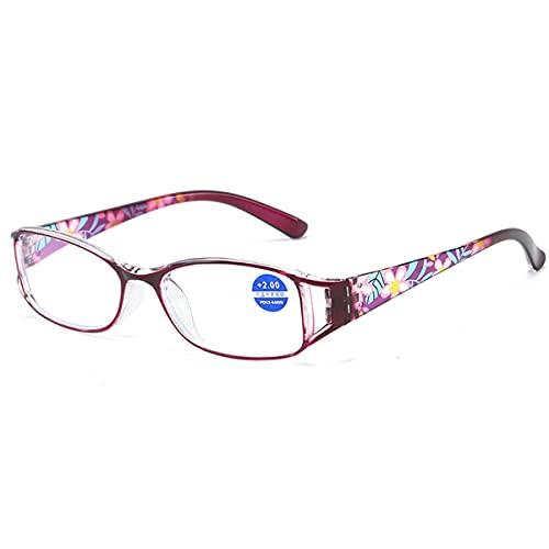 HAOXUAN Gafas de Lectura Bloqueo de luz Azul Lectores Ligeros Antideslumbrante Dolor de Cabeza y tensión en los Ojos Gafas Unisex Dioptría +1,00 a +3,00,Púrpura,+2.00