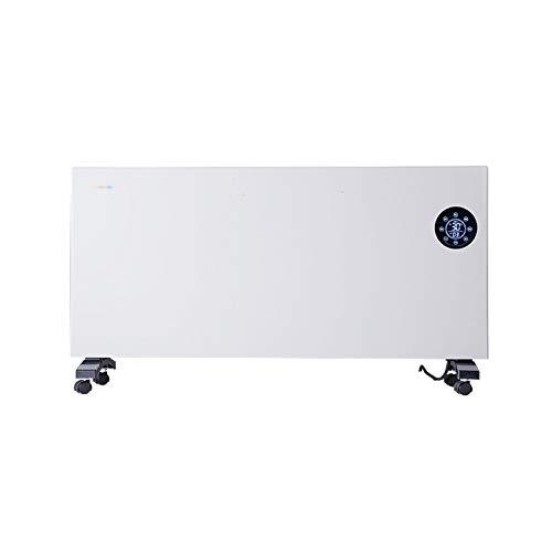 emisor termico orbegozo opiniones fabricante CPPI-1