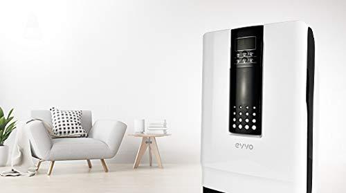 EVVO Accesorios y repuestos para purificadores de aire