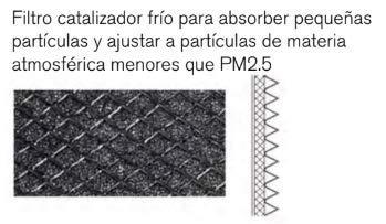 INFINITON ELECTRONIC Aires acondicionados de tipo split