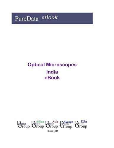 Optical Microscopes in India: Market Sector Revenues