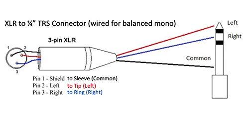 Trs To Xlr Wiring Diagram from m.media-amazon.com