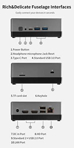 Jumper Mini PC Intel i3 CPU 8GB RAM 128GB ROM UHD Graphics Windows 10 Mini Desktop Computer 1000Mbps LAN Dual WiFi,Dual…