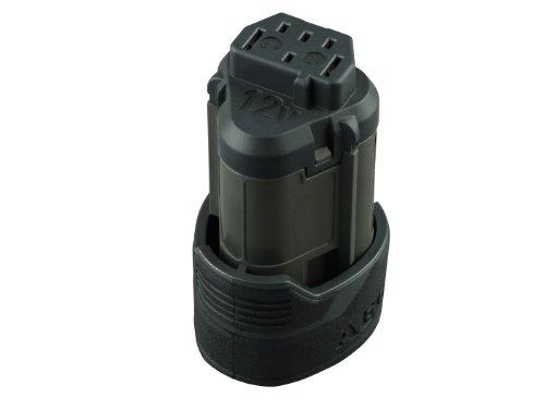 A.E.G. Power Tools L1215P Lithium-Ionen-Akku Pro, 12V, 1,5Ah