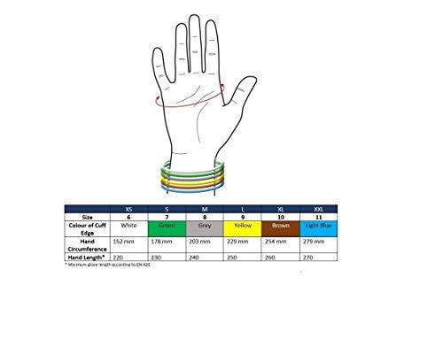 Mapa Professional Ultra-493-GR-KABEL 9 protezione