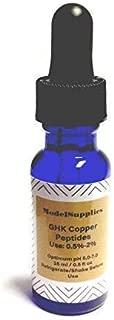 DIY GHK Copper Peptide Solution GHK-Cu Serum Boost
