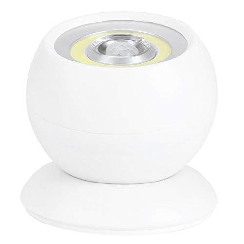Blantye 360 ° Lámpara automática de inducción Humana Mini luz de Noche con imán para Corredores armarios escaleras