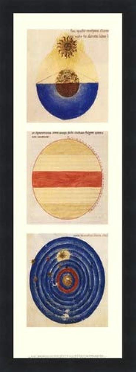 レギュラー受ける悪性抽象円I by Martianus Capella?–?8?x 22インチ?–?アートプリントポスター LE_71218-F101-8x22