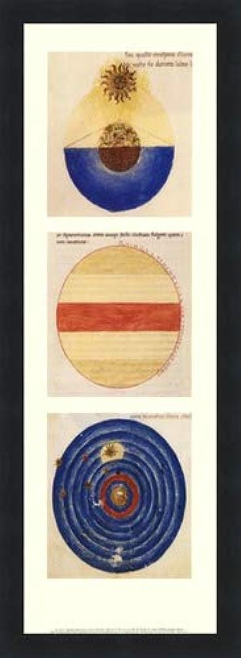慢お世話になったコード抽象円I by Martianus Capella?–?8?x 22インチ?–?アートプリントポスター LE_71218-F101-8x22