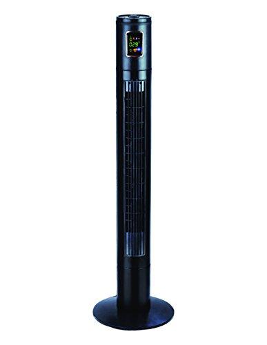 opiniones sobre ventilador nebulizador fabricante Birtman