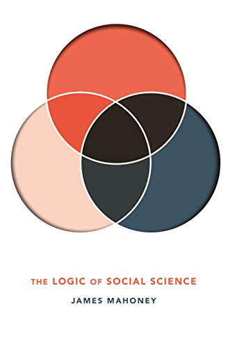 The Logic of Social Science (English Edition)