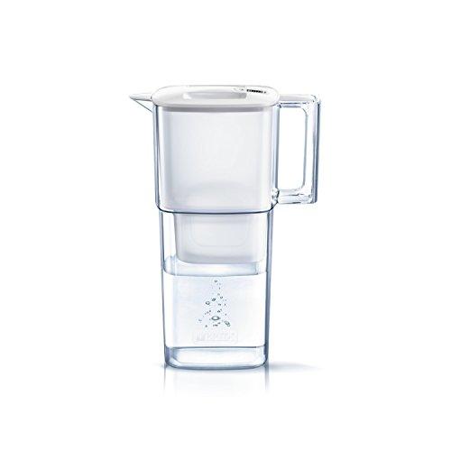 ブリタ 浄水 ポット 1.1L リクエリ マクストラプラス カートリッジ 1個付き 【日本仕様・日本正規品】