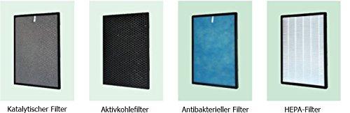 Ersatzfilterset Luftreiniger AirMex AP 004