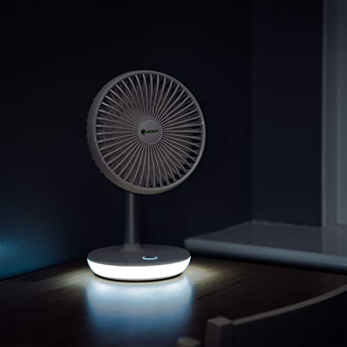 Meaco MeacoFan 650 Personal Air Circulator cooling fan for bedroom, desktop, ultra-quiet, energy efficient- White (Energy Class A)