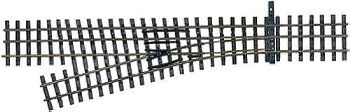 punto de venta Desconocido Vías para modelismo ferroviario 85192 H0e H0e H0e - 1 87 (Gleis 1 160)  venta mundialmente famosa en línea