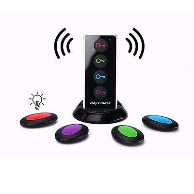 FidgetKute 4-in-1 Wireless Remote