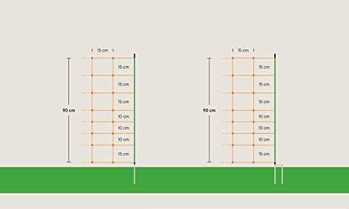 Göbel Weidezaun Elektrozaun Euro Netz Extra 50m lang 90cm hoch 14 Pfähle Einzelspitze