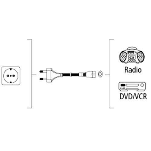 Hama Câble d'alimentation secteur bipolaire (câble de longueur 1,50 m, prise euro 8, pour connecter divers appareils tels les consoles de jeux, les rasoirs) Noir