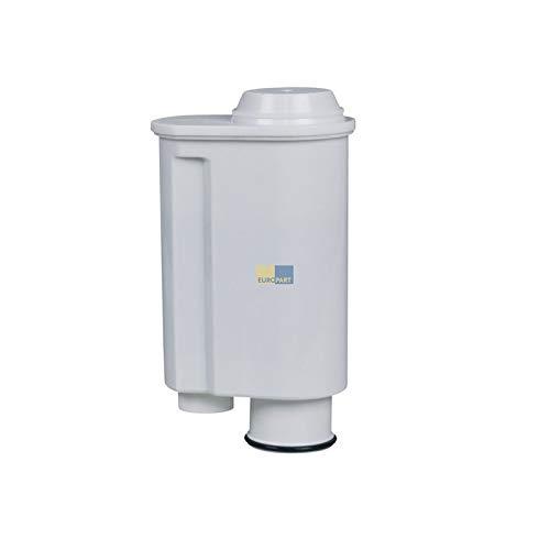 LUTH Premium Profi Parts Universele waterfilter voor Saeco CA6702/00 BritaIntenza voor koffiemachine