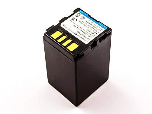 MobiloTec Akku kompatibel mit JVC Everio GZ-MG505, Camcorder/Digitalkamera Li-Ion Batterie