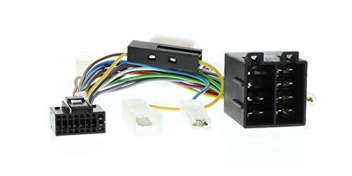 RedLine Solutions RL 018832 ISO aansluiting voor autoradio JVC KDAVX, KDDV, LX, SH(X), NX, S, SC, KD-GT