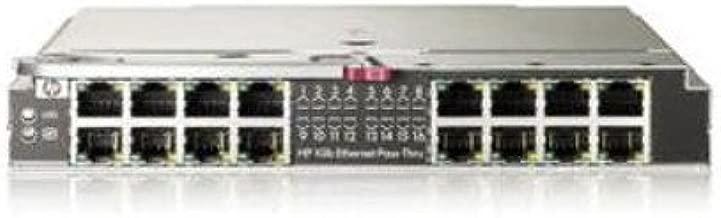 HP 1GB Ethernet Pass-thru Module For c-Class Bladesystem 406738-001
