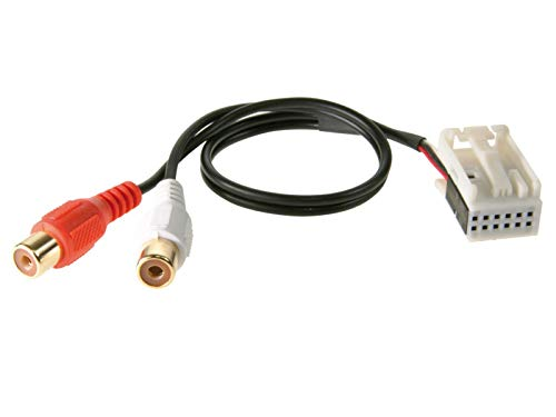 V 1424-03 AUX Adapter - mit APS COMAND (MOST)