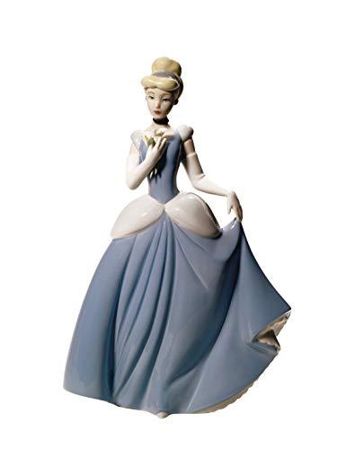 NAO Figura Cenicienta. Disney Princesa Cenicienta de Porcelana